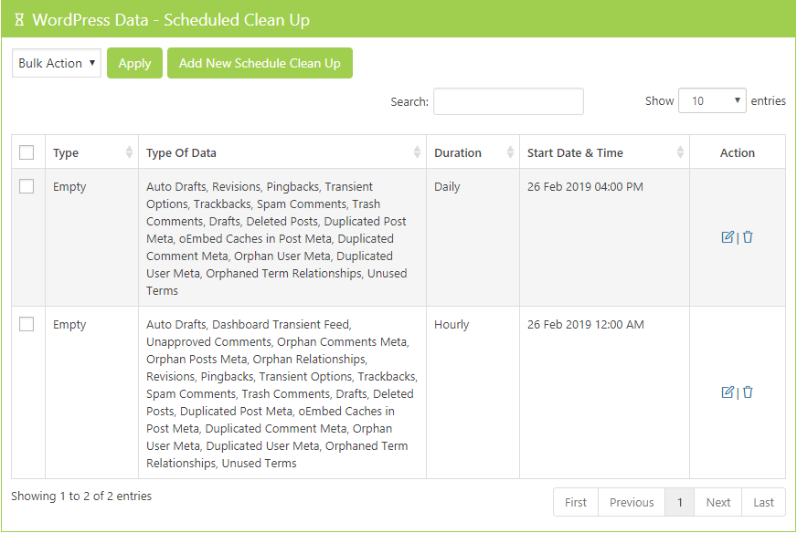 WordPress Data Scheduled Clean Up