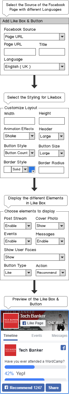 Facebook Like Box 2